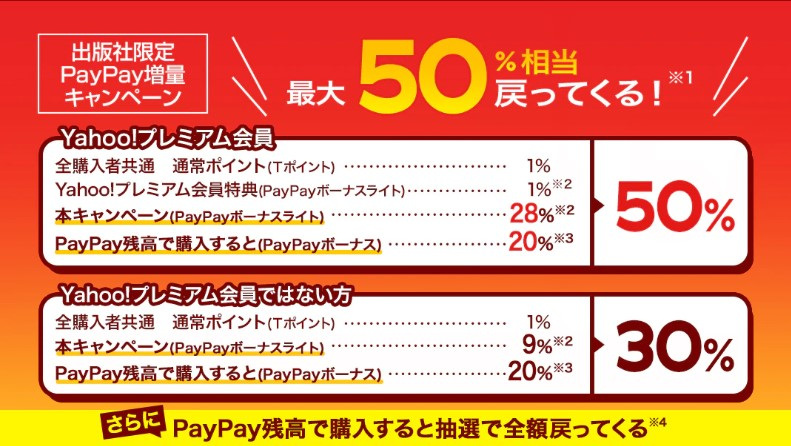 ebookjapan paypayキャンペーン